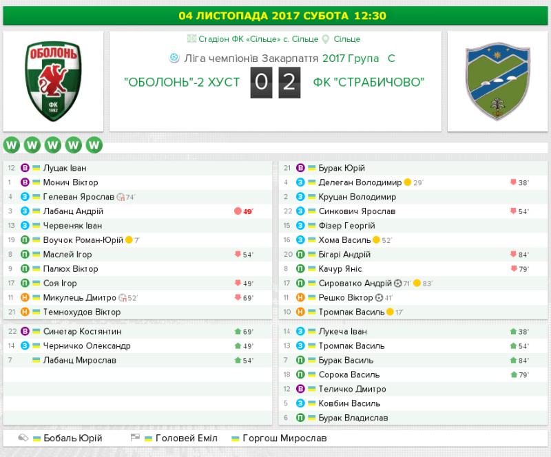 05-Khust-Strabychovo