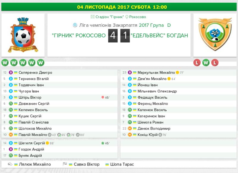 07-Rokosovo-Bohdan