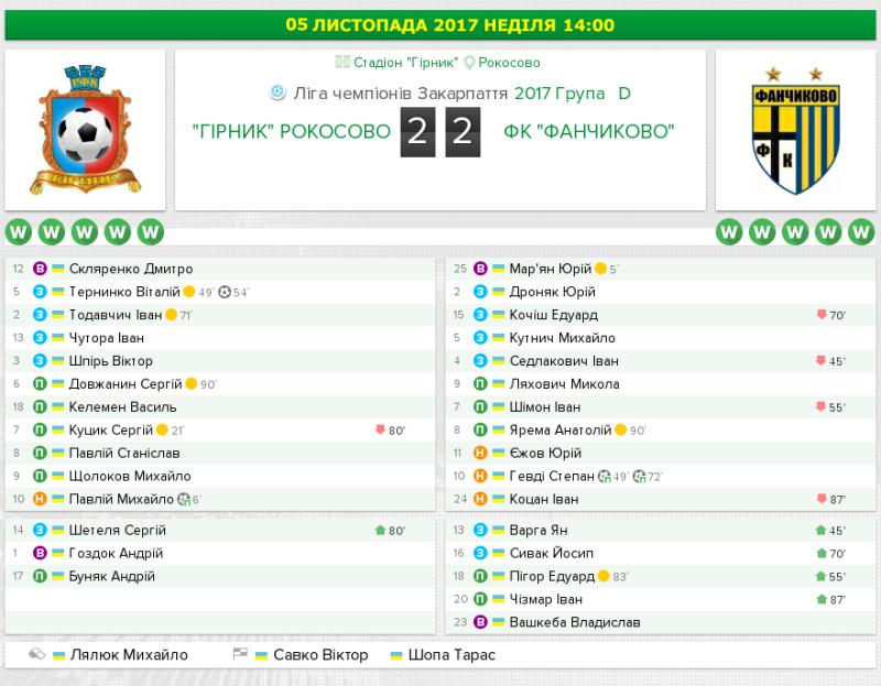 16-Rokosovo-Fanchykovo